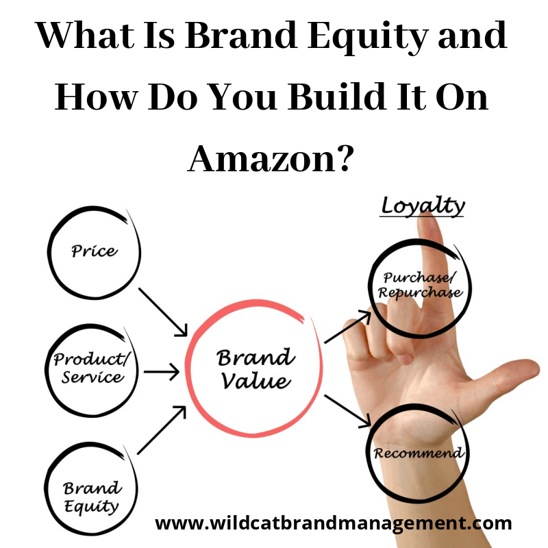 What Is Brand Equity and How Do You Build It On Amazon?